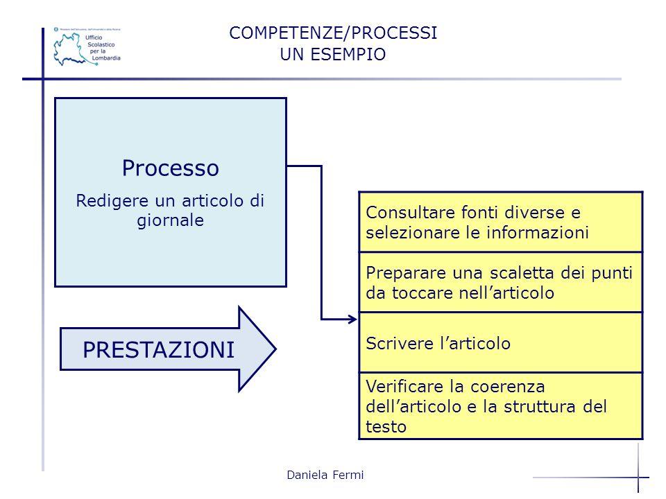 Daniela Fermi Processo Redigere un articolo di giornale PRESTAZIONI Consultare fonti diverse e selezionare le informazioni Preparare una scaletta dei