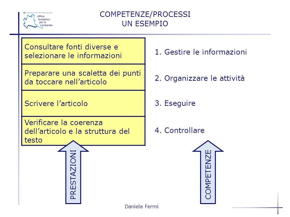Daniela Fermi Consultare fonti diverse e selezionare le informazioni Preparare una scaletta dei punti da toccare nellarticolo Scrivere larticolo Verif