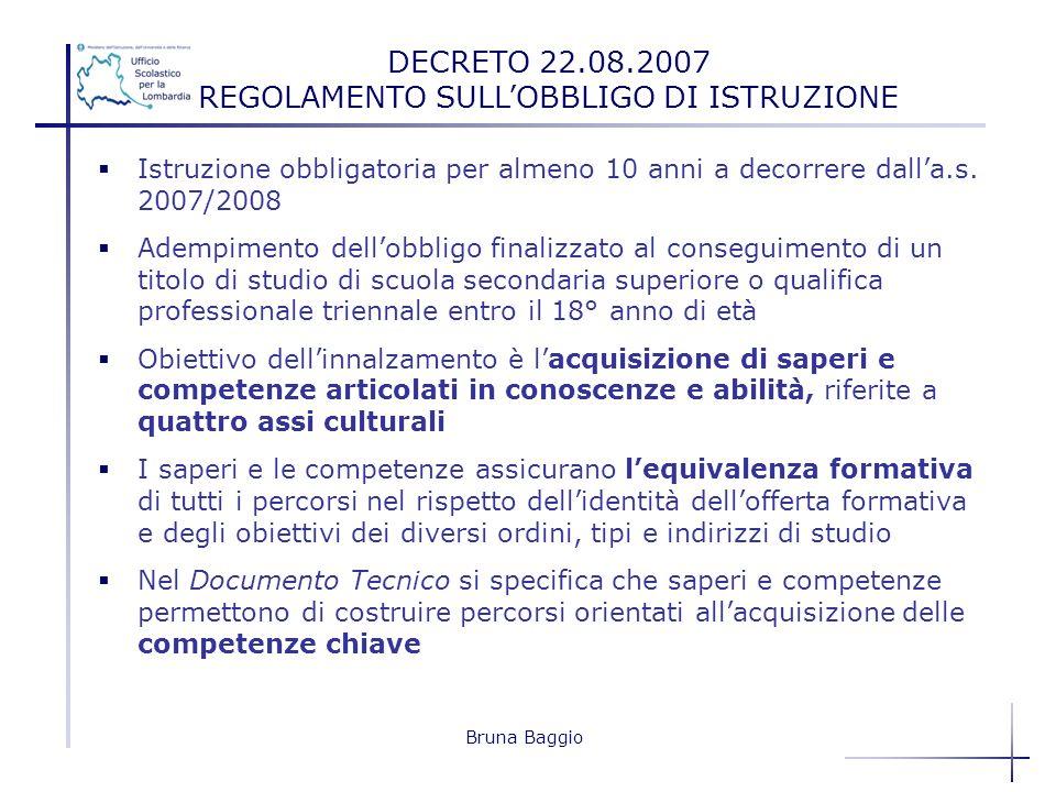 Bruna Baggio Istruzione obbligatoria per almeno 10 anni a decorrere dalla.s. 2007/2008 Adempimento dellobbligo finalizzato al conseguimento di un tito