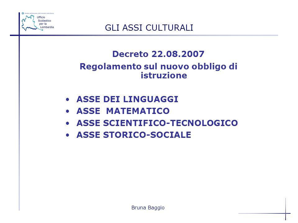 Bruna Baggio GLI ASSI CULTURALI Decreto 22.08.2007 Regolamento sul nuovo obbligo di istruzione ASSE DEI LINGUAGGI ASSE MATEMATICO ASSE SCIENTIFICO-TEC