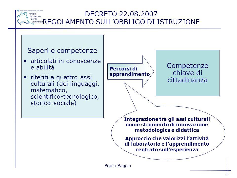 Bruna Baggio Saperi e competenze articolati in conoscenze e abilità riferiti a quattro assi culturali (dei linguaggi, matematico, scientifico-tecnolog