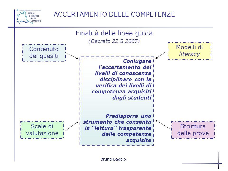 Bruna Baggio ACCERTAMENTO DELLE COMPETENZE Finalità delle linee guida (Decreto 22.8.2007) Coniugare laccertamento dei livelli di conoscenza disciplina