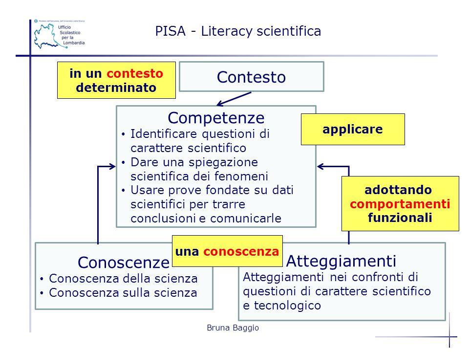 Bruna Baggio Contesto Competenze Identificare questioni di carattere scientifico Dare una spiegazione scientifica dei fenomeni Usare prove fondate su