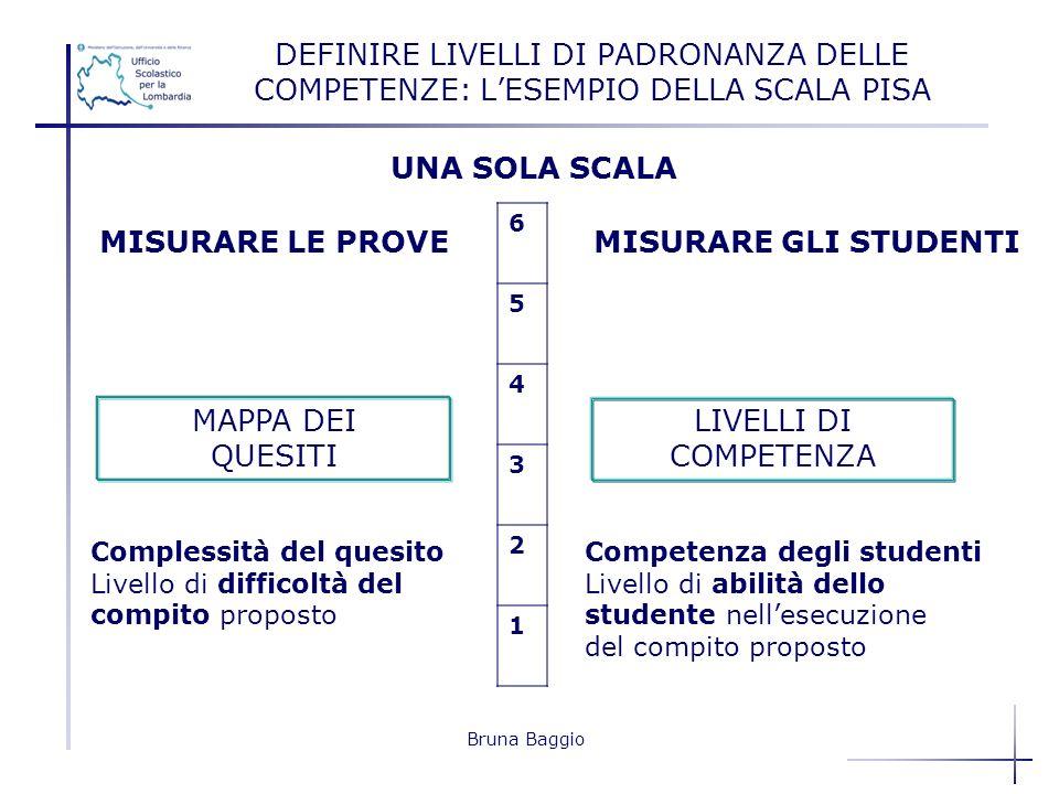 Bruna Baggio MAPPA DEI QUESITI LIVELLI DI COMPETENZA Competenza degli studenti Livello di abilità dello studente nellesecuzione del compito proposto C