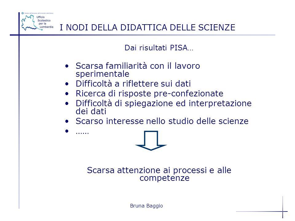 Bruna Baggio I NODI DELLA DIDATTICA DELLE SCIENZE Dai risultati PISA… Scarsa familiarità con il lavoro sperimentale Difficoltà a riflettere sui dati R