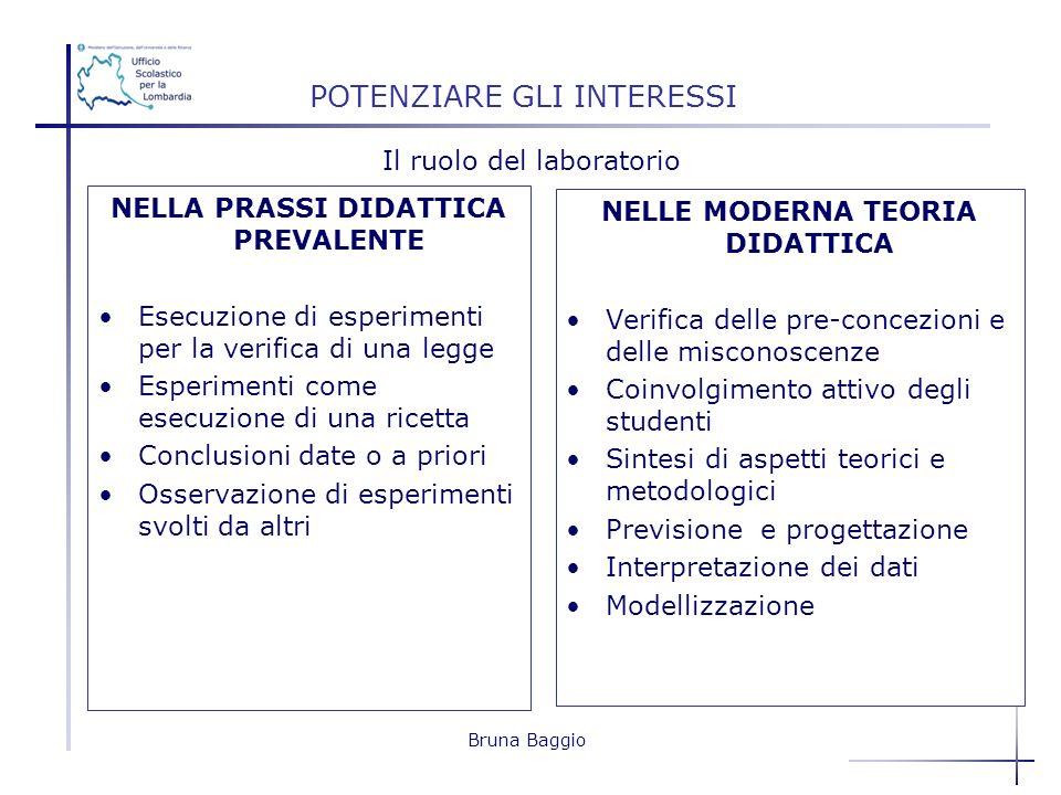 Bruna Baggio POTENZIARE GLI INTERESSI NELLA PRASSI DIDATTICA PREVALENTE Esecuzione di esperimenti per la verifica di una legge Esperimenti come esecuz