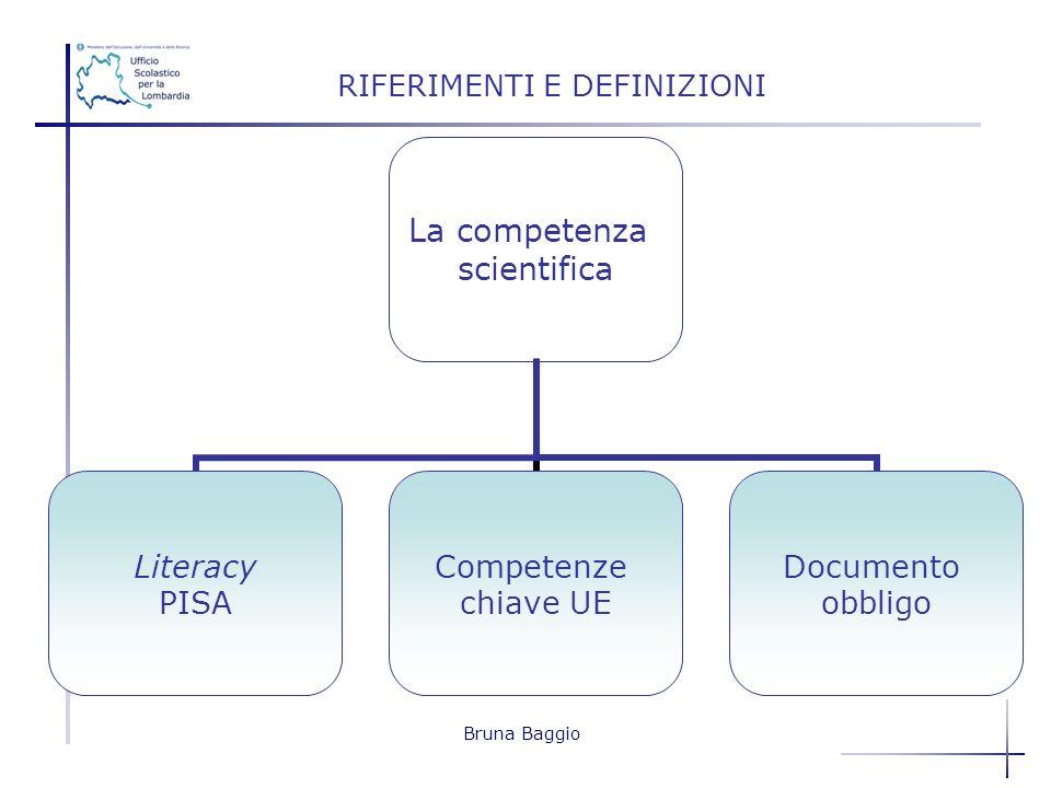 Bruna Baggio RIFERIMENTI E DEFINIZIONI La competenza scientifica Literacy PISA Competenze chiave UE Documento obbligo