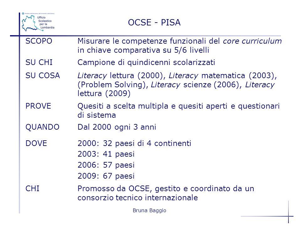 Bruna Baggio OCSE - PISA SCOPOMisurare le competenze funzionali del core curriculum in chiave comparativa su 5/6 livelli SU CHICampione di quindicenni