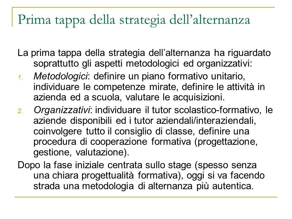 Prima tappa della strategia dellalternanza La prima tappa della strategia dellalternanza ha riguardato soprattutto gli aspetti metodologici ed organizzativi: 1.