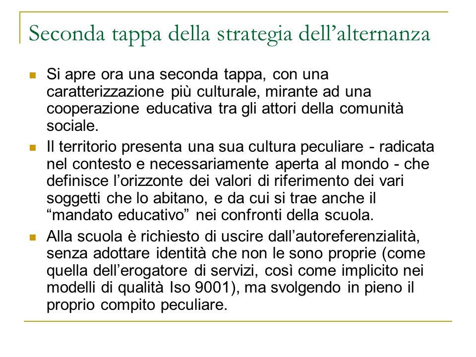 Seconda tappa della strategia dellalternanza Si apre ora una seconda tappa, con una caratterizzazione più culturale, mirante ad una cooperazione educativa tra gli attori della comunità sociale.