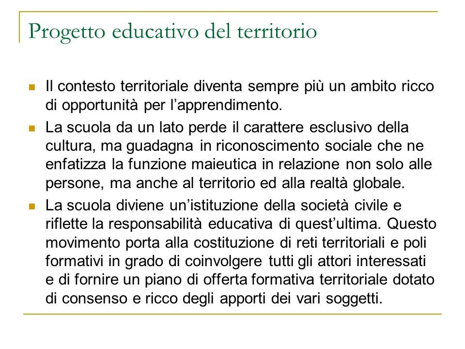 Progetto educativo del territorio Il contesto territoriale diventa sempre più un ambito ricco di opportunità per lapprendimento.