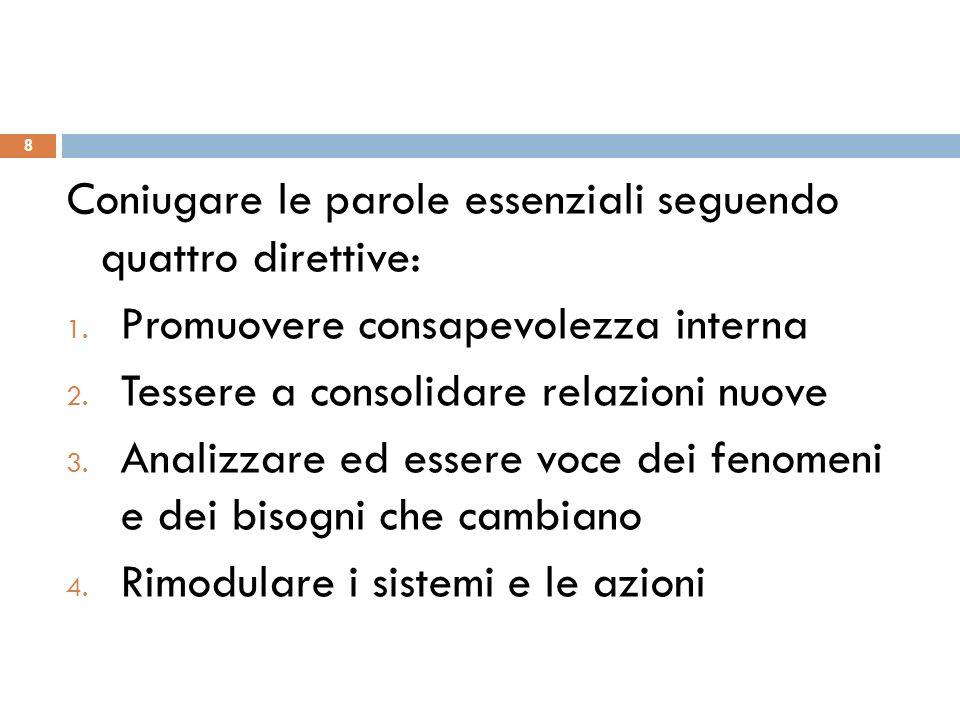 Coniugare le parole essenziali seguendo quattro direttive: 1. Promuovere consapevolezza interna 2. Tessere a consolidare relazioni nuove 3. Analizzare