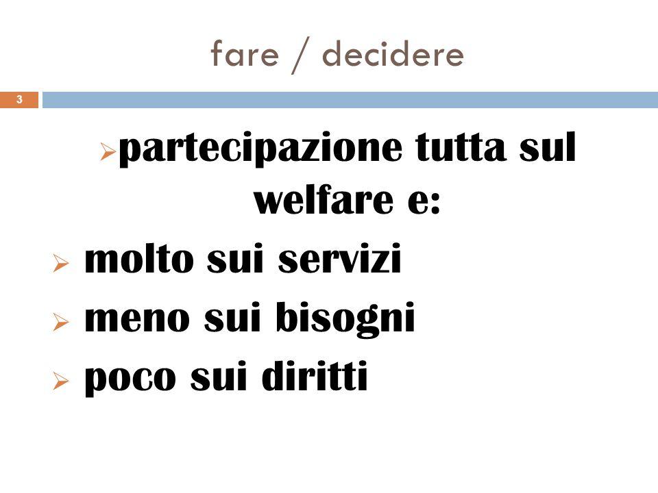 partecipazione tutta sul welfare e: molto sui servizi meno sui bisogni poco sui diritti 3 fare / decidere