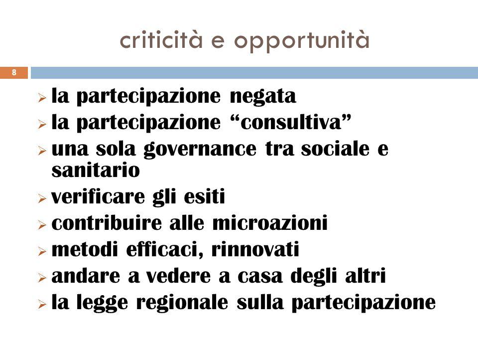 la partecipazione negata la partecipazione consultiva una sola governance tra sociale e sanitario verificare gli esiti contribuire alle microazioni me