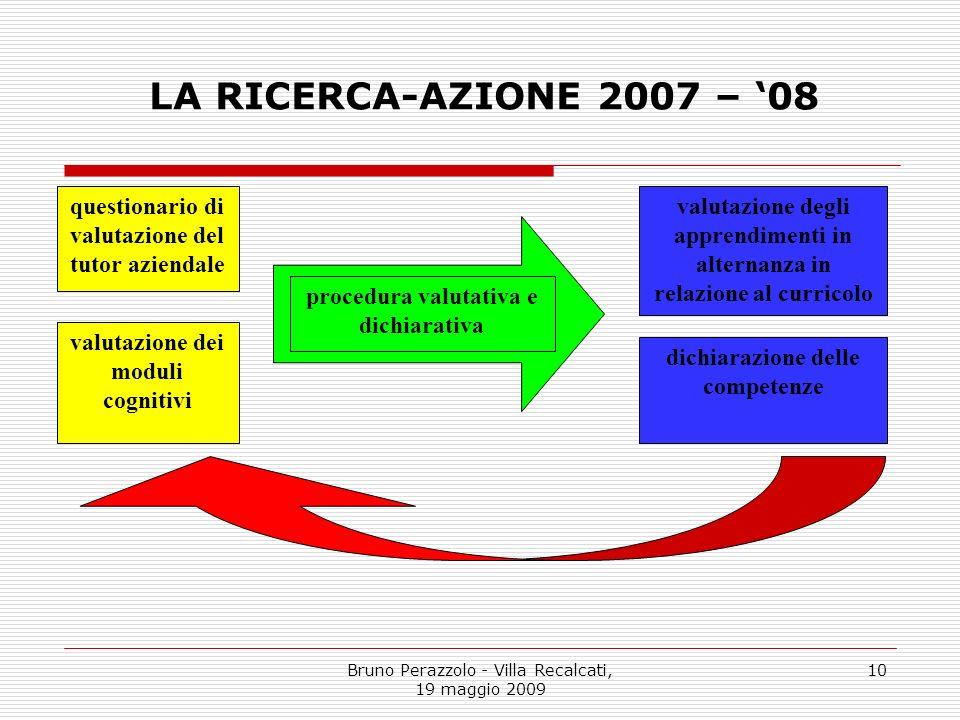Bruno Perazzolo - Villa Recalcati, 19 maggio 2009 10 LA RICERCA-AZIONE 2007 – 08 questionario di valutazione del tutor aziendale valutazione dei modul