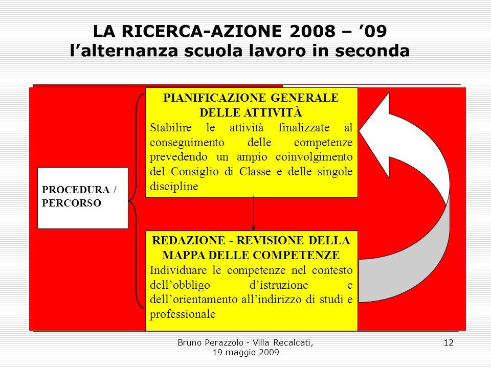Bruno Perazzolo - Villa Recalcati, 19 maggio 2009 12 LA RICERCA-AZIONE 2008 – 09 lalternanza scuola lavoro in seconda PIANIFICAZIONE GENERALE DELLE AT