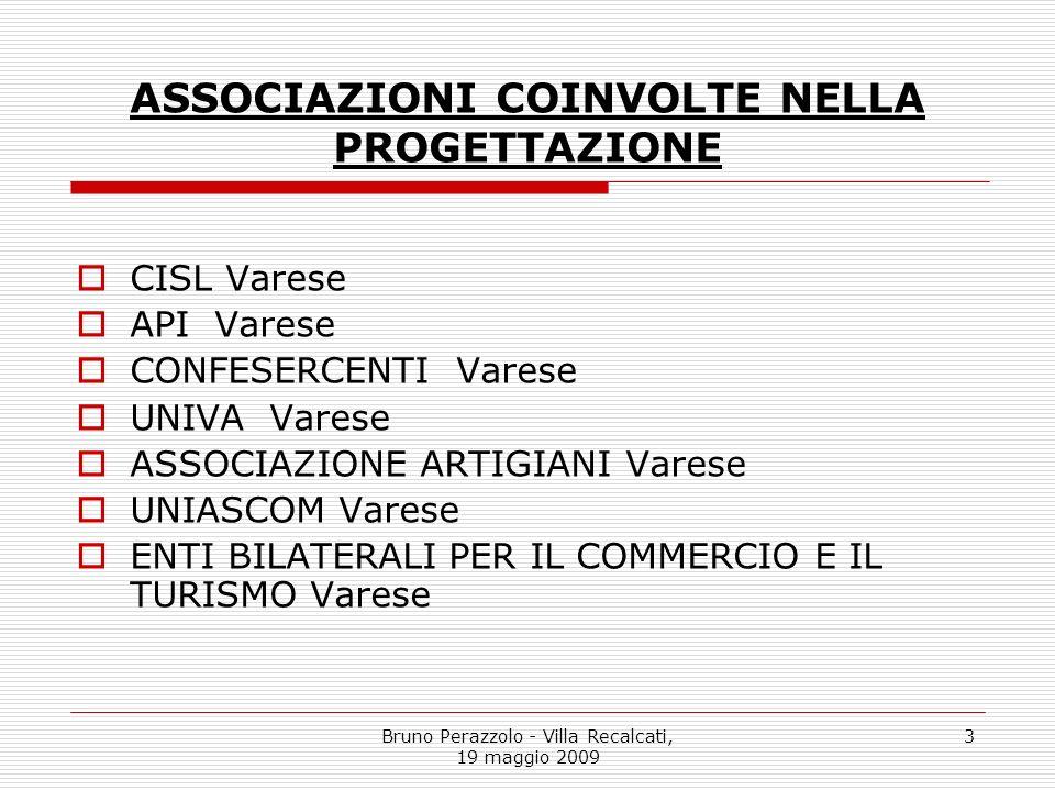 Bruno Perazzolo - Villa Recalcati, 19 maggio 2009 3 ASSOCIAZIONI COINVOLTE NELLA PROGETTAZIONE CISL Varese API Varese CONFESERCENTI Varese UNIVA Vares