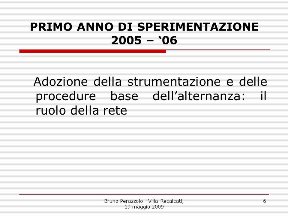 6 PRIMO ANNO DI SPERIMENTAZIONE 2005 – 06 Adozione della strumentazione e delle procedure base dellalternanza: il ruolo della rete
