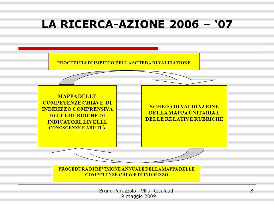 Bruno Perazzolo - Villa Recalcati, 19 maggio 2009 8 LA RICERCA-AZIONE 2006 – 07 PROCEDURA DI REVISIONE ANNUALE DELLA MAPPA DELLE COMPETENZE CHIAVE DI