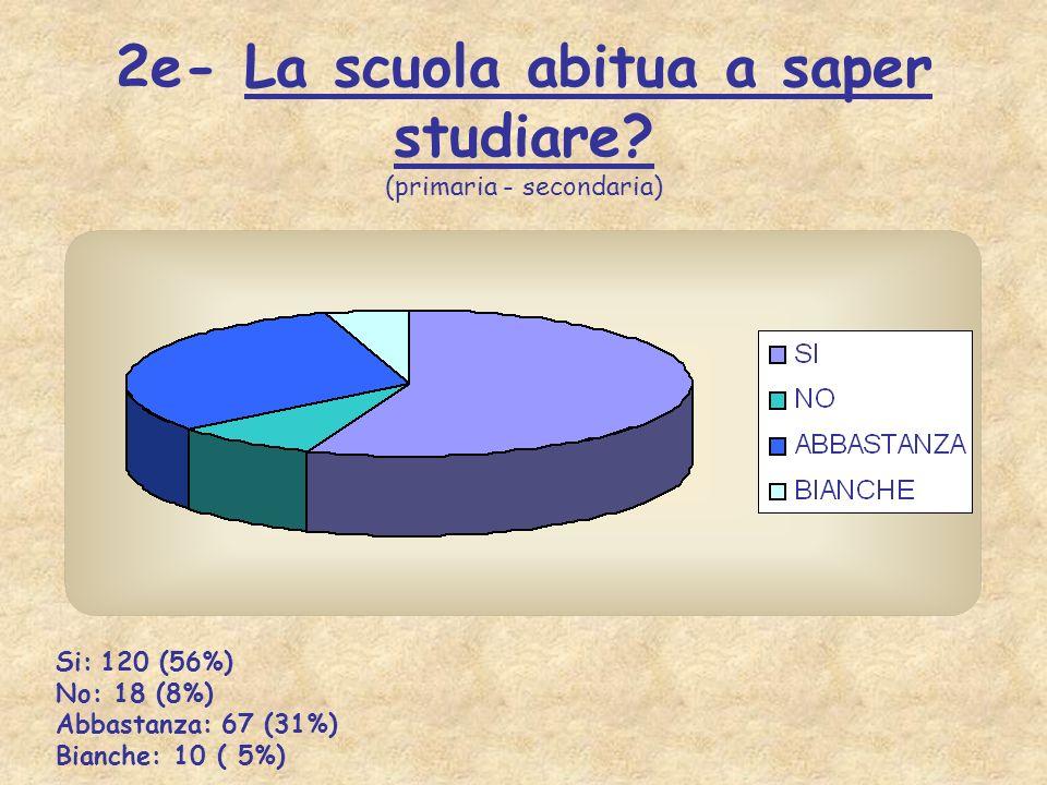 2e- La scuola abitua a saper studiare? (primaria - secondaria) Si: 120 (56%) No: 18 (8%) Abbastanza: 67 (31%) Bianche: 10 ( 5%)