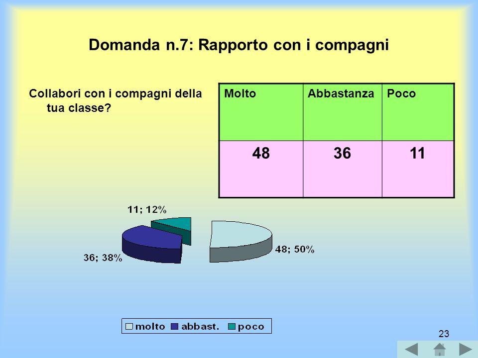 22 Domanda n. 6: Clima in classe Come giudichi le condizioni in cui lavori in classe.
