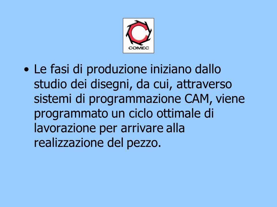 Le fasi di produzione iniziano dallo studio dei disegni, da cui, attraverso sistemi di programmazione CAM, viene programmato un ciclo ottimale di lavorazione per arrivare alla realizzazione del pezzo.
