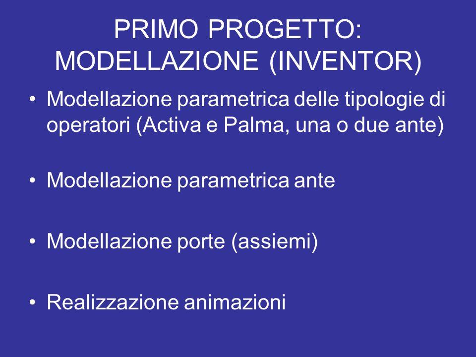 PRIMO PROGETTO: MODELLAZIONE (INVENTOR) Modellazione parametrica delle tipologie di operatori (Activa e Palma, una o due ante) Modellazione parametric