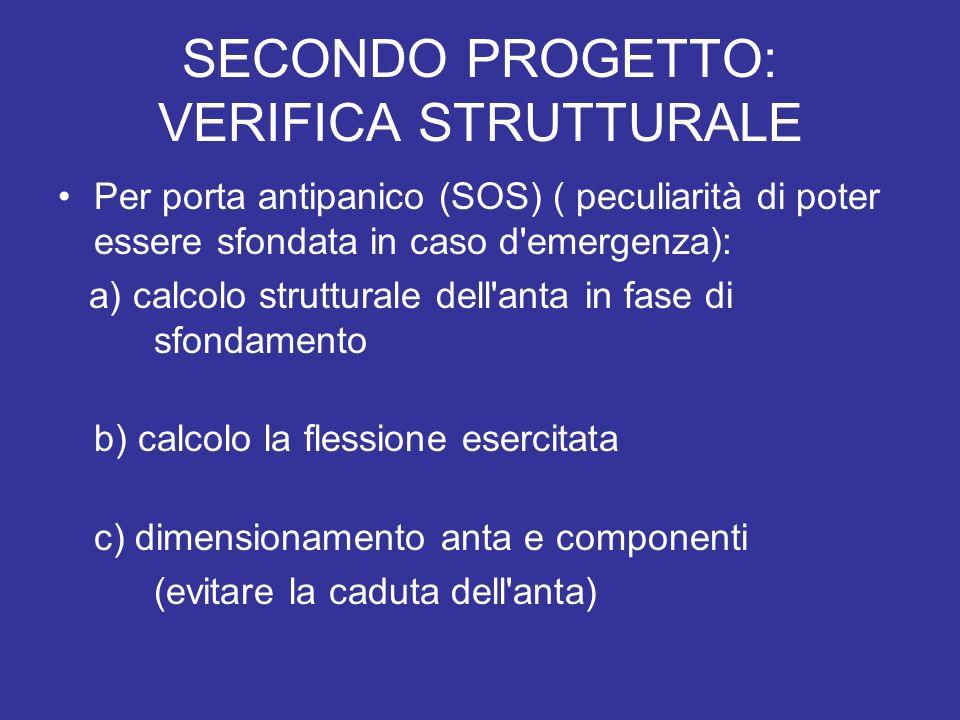 SECONDO PROGETTO: VERIFICA STRUTTURALE Per porta antipanico (SOS) ( peculiarità di poter essere sfondata in caso d'emergenza): a) calcolo strutturale