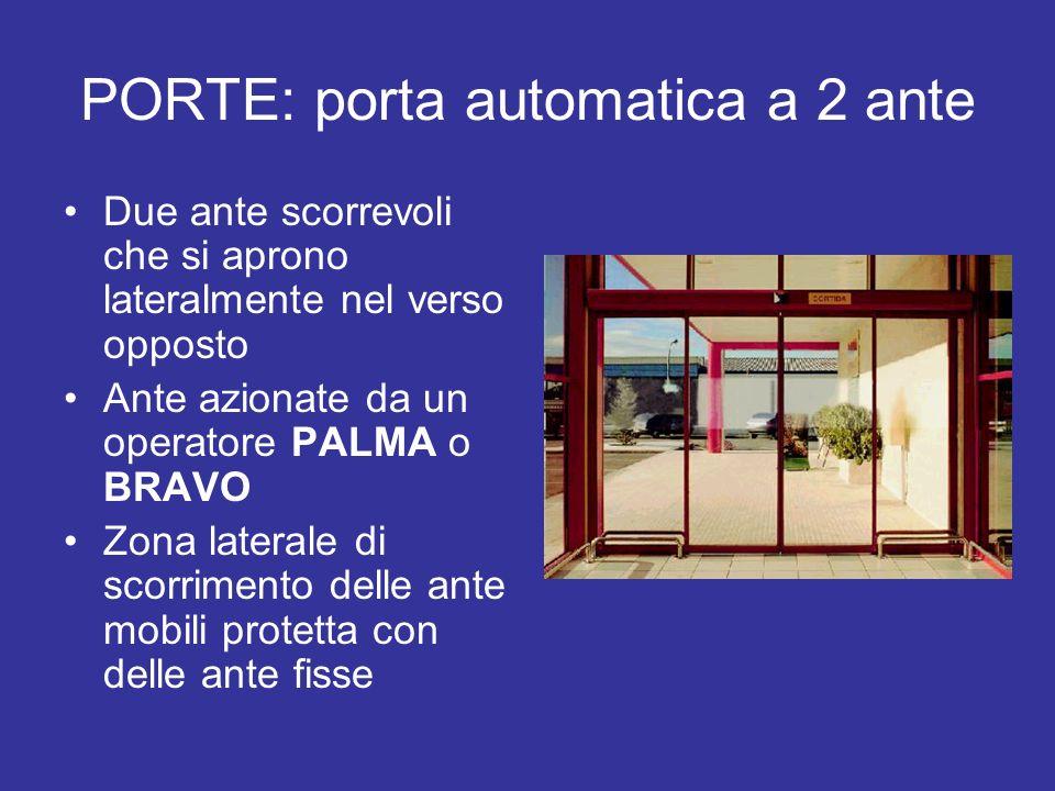 PORTE: porta automatica a 2 ante Due ante scorrevoli che si aprono lateralmente nel verso opposto Ante azionate da un operatore PALMA o BRAVO Zona lat