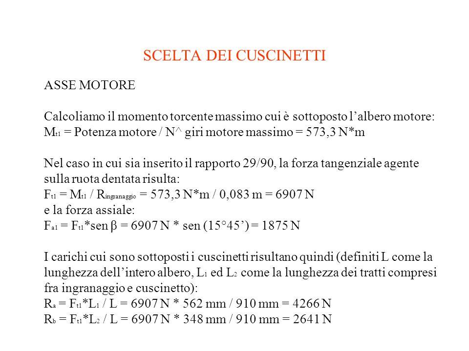 SCELTA DEI CUSCINETTI ASSE MOTORE Calcoliamo il momento torcente massimo cui è sottoposto lalbero motore: M t1 = Potenza motore / N^ giri motore massi