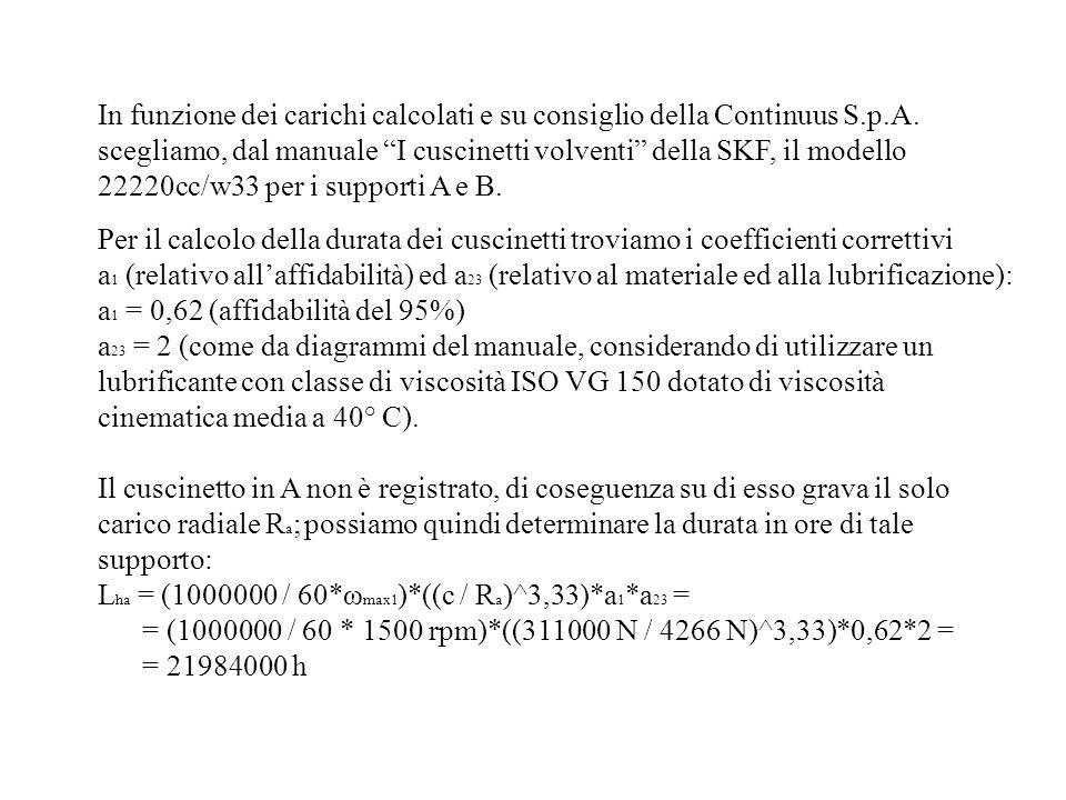 In funzione dei carichi calcolati e su consiglio della Continuus S.p.A. scegliamo, dal manuale I cuscinetti volventi della SKF, il modello 22220cc/w33