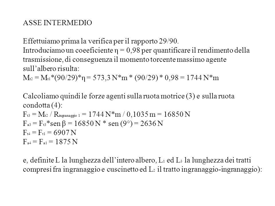 ASSE INTERMEDIO Effettuiamo prima la verifica per il rapporto 29/90. Introduciamo un coeeficiente η = 0,98 per quantificare il rendimento della trasmi