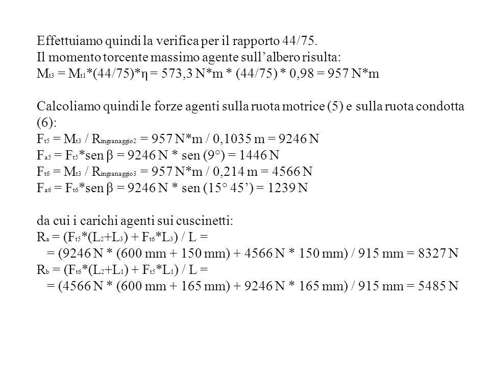 Effettuiamo quindi la verifica per il rapporto 44/75. Il momento torcente massimo agente sullalbero risulta: M t3 = M t1 *(44/75)*η = 573,3 N*m * (44/