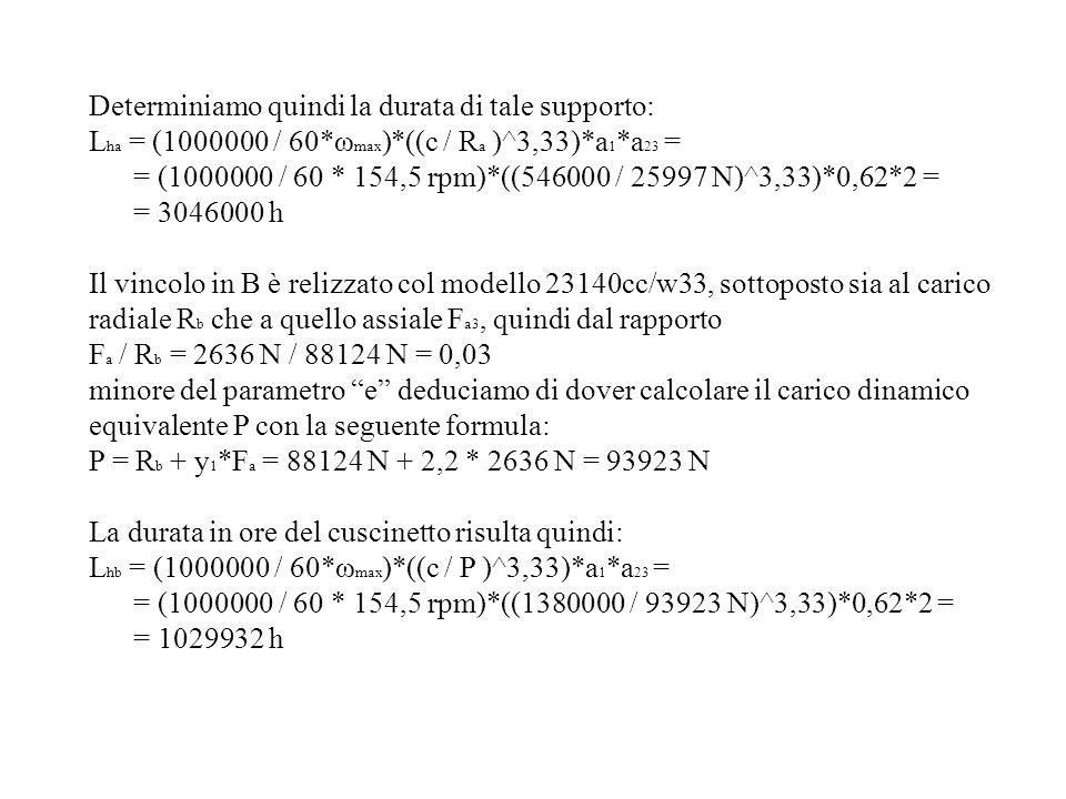 Determiniamo quindi la durata di tale supporto: L ha = (1000000 / 60*ω max )*((c / R a )^3,33)*a 1 *a 23 = = (1000000 / 60 * 154,5 rpm)*((546000 / 259