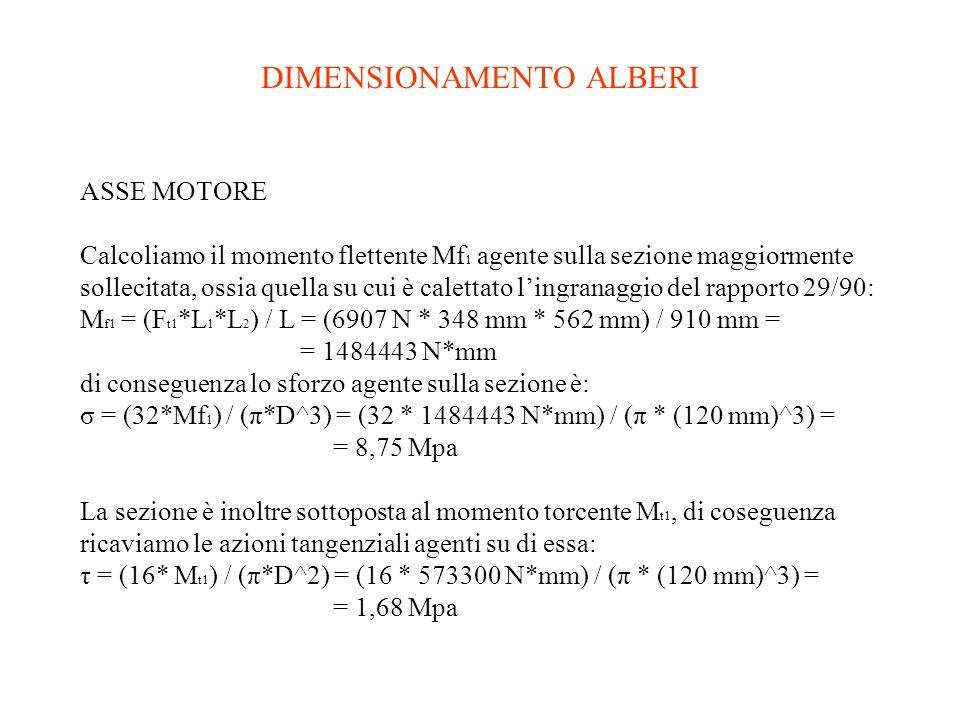 DIMENSIONAMENTO ALBERI ASSE MOTORE Calcoliamo il momento flettente Mf 1 agente sulla sezione maggiormente sollecitata, ossia quella su cui è calettato