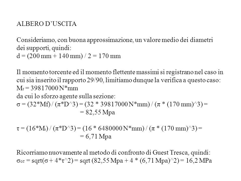 ALBERO DUSCITA Consideriamo, con buona approssimazione, un valore medio dei diametri dei supporti, quindi: d = (200 mm + 140 mm) / 2 = 170 mm Il momen