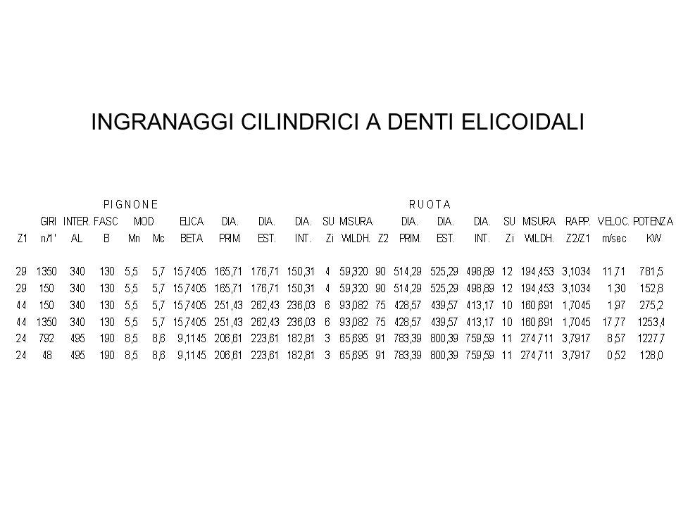 SCELTA DEI CUSCINETTI ASSE MOTORE Calcoliamo il momento torcente massimo cui è sottoposto lalbero motore: M t1 = Potenza motore / N^ giri motore massimo = 573,3 N*m Nel caso in cui sia inserito il rapporto 29/90, la forza tangenziale agente sulla ruota dentata risulta: F t1 = M t1 / R ingranaggio = 573,3 N*m / 0,083 m = 6907 N e la forza assiale: F a1 = F t1 *sen β = 6907 N * sen (15°45) = 1875 N I carichi cui sono sottoposti i cuscinetti risultano quindi (definiti L come la lunghezza dellintero albero, L 1 ed L 2 come la lunghezza dei tratti compresi fra ingranaggio e cuscinetto): R a = F t1 *L 1 / L = 6907 N * 562 mm / 910 mm = 4266 N R b = F t1 *L 2 / L = 6907 N * 348 mm / 910 mm = 2641 N