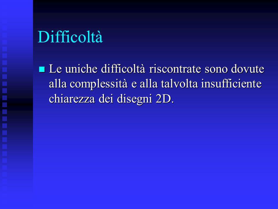 Difficoltà Le uniche difficoltà riscontrate sono dovute alla complessità e alla talvolta insufficiente chiarezza dei disegni 2D. Le uniche difficoltà