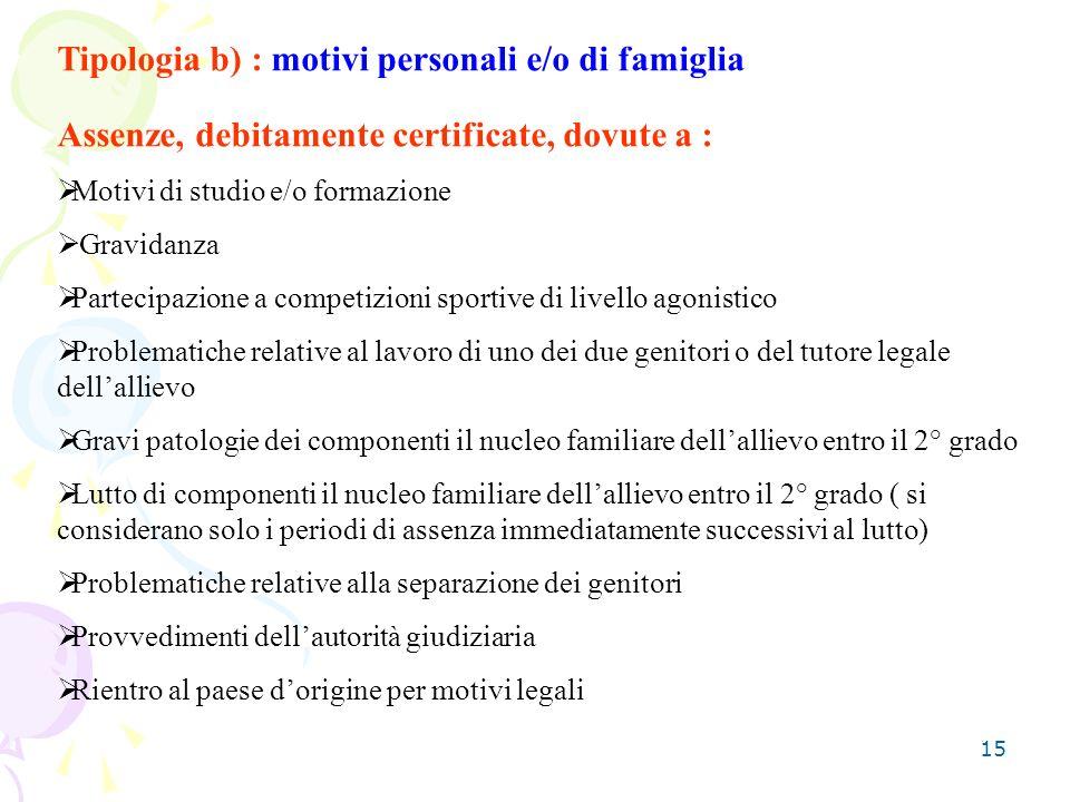 15 Tipologia b) : motivi personali e/o di famiglia Assenze, debitamente certificate, dovute a : Motivi di studio e/o formazione Gravidanza Partecipazi