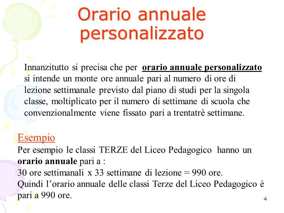 5 Validità dellanno scolastico Il D.P.R.122/09 sancisce che ai fini della validità dellanno scolastico è necessaria la frequenza di almeno i ¾ dellorario annuale personalizzato.