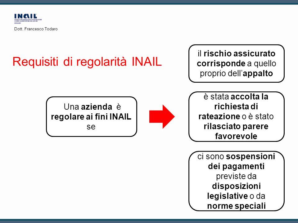 Requisiti di regolarità INAIL Una azienda è regolare ai fini INAIL se il rischio assicurato corrisponde a quello proprio dellappalto ci sono sospensio