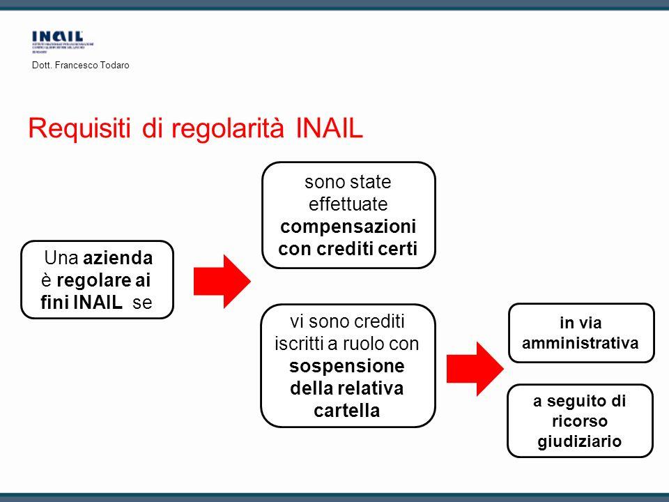 sono state effettuate compensazioni con crediti certi vi sono crediti iscritti a ruolo con sospensione della relativa cartella in via amministrativa a
