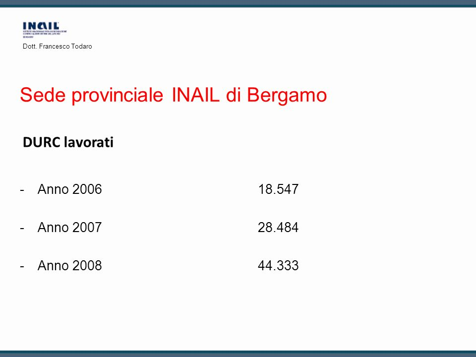 Sede provinciale INAIL di Bergamo -Anno 200618.547 -Anno 200728.484 -Anno 200844.333 DURC lavorati Dott. Francesco Todaro