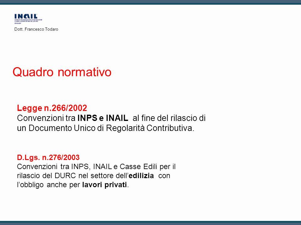Quadro normativo Legge n.266/2002 Convenzioni tra INPS e INAIL al fine del rilascio di un Documento Unico di Regolarità Contributiva. D.Lgs. n.276/200