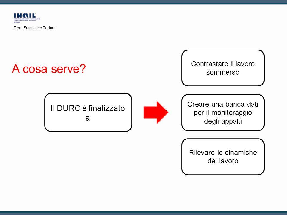 A cosa serve? Il DURC è finalizzato a Contrastare il lavoro sommerso Rilevare le dinamiche del lavoro Creare una banca dati per il monitoraggio degli