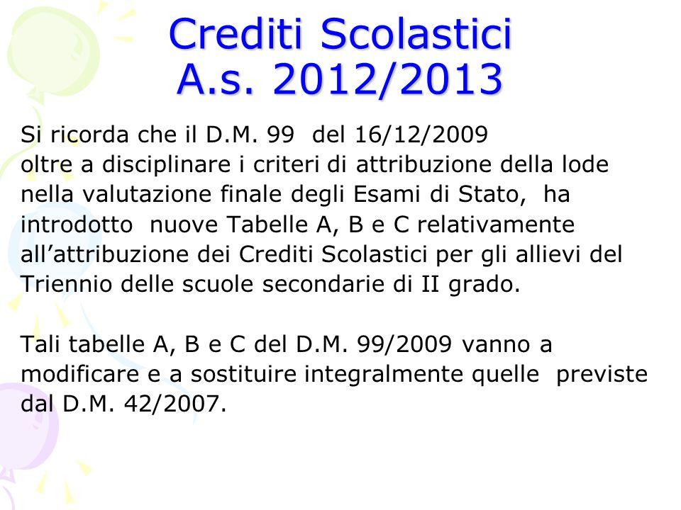 Crediti Scolastici A.s. 2012/2013 Si ricorda che il D.M. 99 del 16/12/2009 oltre a disciplinare i criteri di attribuzione della lode nella valutazione