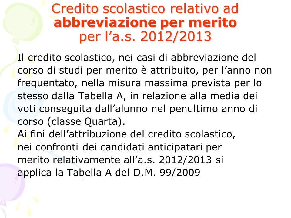 Credito scolastico relativo ad abbreviazione per merito per la.s. 2012/2013 Il credito scolastico, nei casi di abbreviazione del corso di studi per me