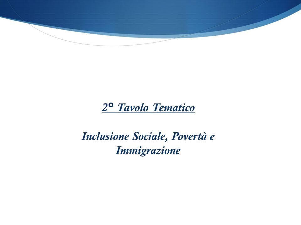 2° Tavolo Tematico Inclusione Sociale, Povertà e Immigrazione