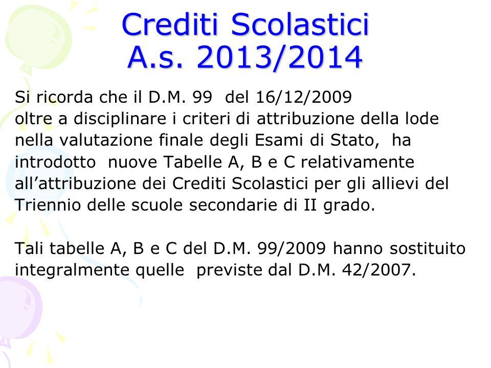 Crediti Scolastici A.s. 2013/2014 Si ricorda che il D.M. 99 del 16/12/2009 oltre a disciplinare i criteri di attribuzione della lode nella valutazione