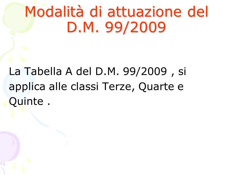 Modalità di attuazione del D.M. 99/2009 La Tabella A del D.M. 99/2009, si applica alle classi Terze, Quarte e Quinte.